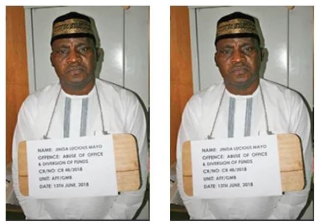 Adamawa Bishop sentenced to 5 years in prison for diverting N69million meant for Pilgrims welfare 1