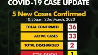 Photo of Breaking: Coronavirus: First death case recorded in Nigeria
