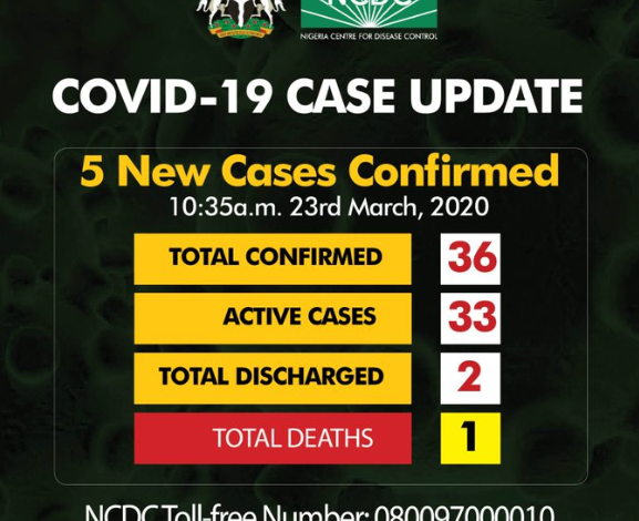 Breaking: Coronavirus: First death case recorded in Nigeria 3