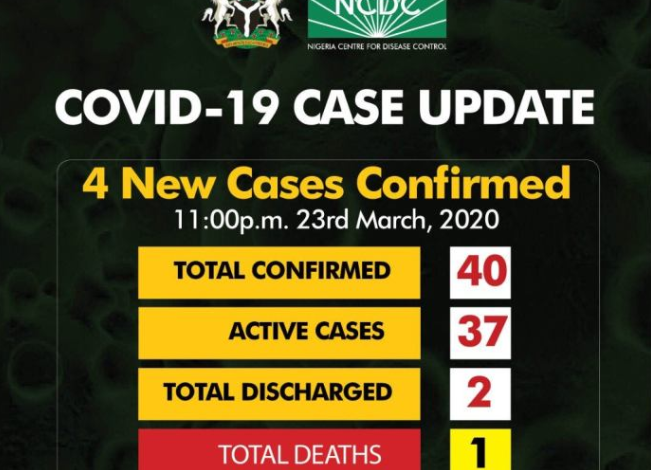 Covid-19: Nigeria Records 4 New Cases as toll rises to 40 1