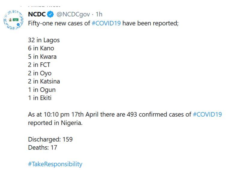 51 new COVID-19 cases recorded in Nigeria 4